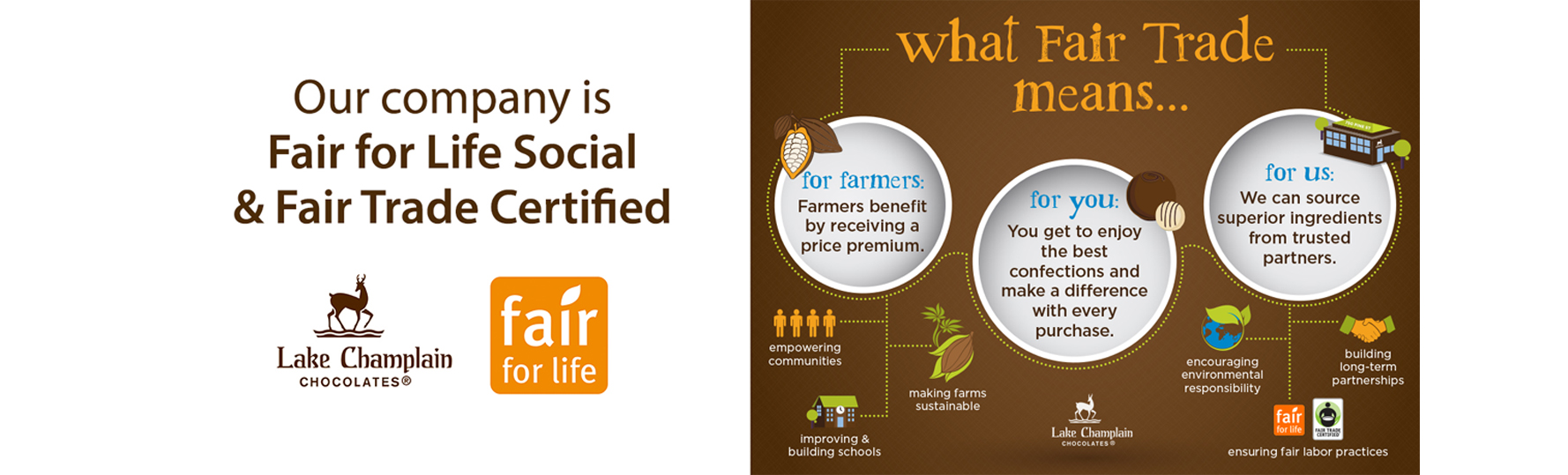 Fair for Life - Social and Fair Trade Certified Company